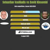 Sebastian Vasiliadis vs David Kinsombi h2h player stats