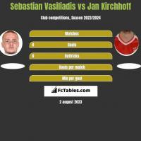 Sebastian Vasiliadis vs Jan Kirchhoff h2h player stats