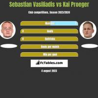 Sebastian Vasiliadis vs Kai Proeger h2h player stats
