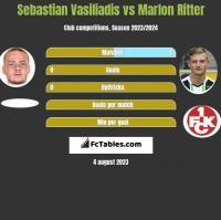Sebastian Vasiliadis vs Marlon Ritter h2h player stats