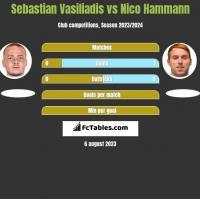 Sebastian Vasiliadis vs Nico Hammann h2h player stats