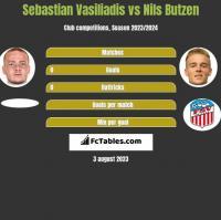 Sebastian Vasiliadis vs Nils Butzen h2h player stats