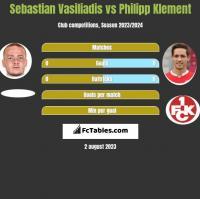 Sebastian Vasiliadis vs Philipp Klement h2h player stats