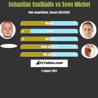 Sebastian Vasiliadis vs Sven Michel h2h player stats