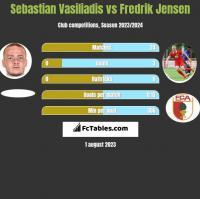 Sebastian Vasiliadis vs Fredrik Jensen h2h player stats