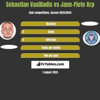 Sebastian Vasiliadis vs Jann-Fiete Arp h2h player stats