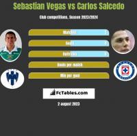 Sebastian Vegas vs Carlos Salcedo h2h player stats