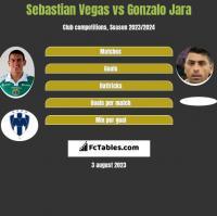 Sebastian Vegas vs Gonzalo Jara h2h player stats