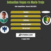 Sebastian Vegas vs Mario Trejo h2h player stats