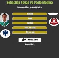 Sebastian Vegas vs Paolo Medina h2h player stats