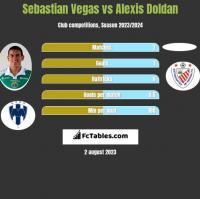 Sebastian Vegas vs Alexis Doldan h2h player stats