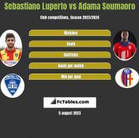 Sebastiano Luperto vs Adama Soumaoro h2h player stats