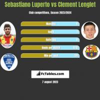 Sebastiano Luperto vs Clement Lenglet h2h player stats