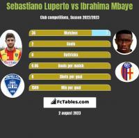 Sebastiano Luperto vs Ibrahima Mbaye h2h player stats