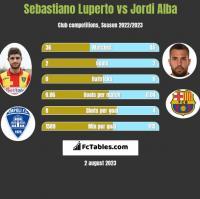 Sebastiano Luperto vs Jordi Alba h2h player stats