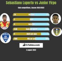 Sebastiano Luperto vs Junior Firpo h2h player stats