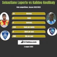 Sebastiano Luperto vs Kalidou Koulibaly h2h player stats
