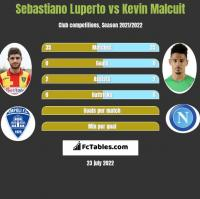 Sebastiano Luperto vs Kevin Malcuit h2h player stats