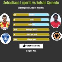 Sebastiano Luperto vs Nelson Semedo h2h player stats