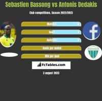 Sebastien Bassong vs Antonis Dedakis h2h player stats