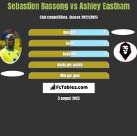 Sebastien Bassong vs Ashley Eastham h2h player stats