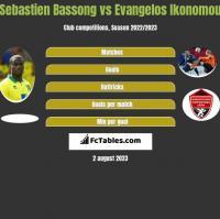 Sebastien Bassong vs Evangelos Ikonomou h2h player stats