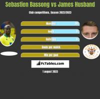 Sebastien Bassong vs James Husband h2h player stats