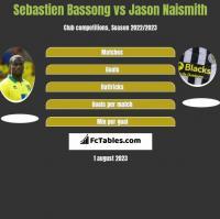 Sebastien Bassong vs Jason Naismith h2h player stats