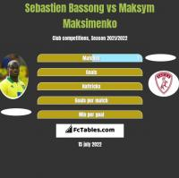 Sebastien Bassong vs Maksym Maksimenko h2h player stats
