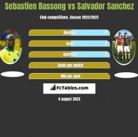 Sebastien Bassong vs Salvador Sanchez h2h player stats