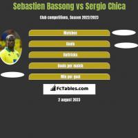 Sebastien Bassong vs Sergio Chica h2h player stats