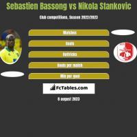 Sebastien Bassong vs Nikola Stankovic h2h player stats