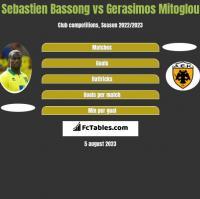 Sebastien Bassong vs Gerasimos Mitoglou h2h player stats