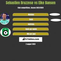 Sebastien Bruzzese vs Eike Bansen h2h player stats