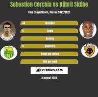 Sebastien Corchia vs Djibril Sidibe h2h player stats