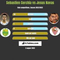 Sebastien Corchia vs Jesus Navas h2h player stats
