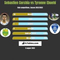Sebastien Corchia vs Tyronne Ebuehi h2h player stats