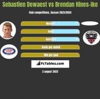 Sebastien Dewaest vs Brendan Hines-Ike h2h player stats
