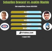 Sebastien Dewaest vs Joakim Maehle h2h player stats