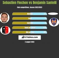Sebastien Flochon vs Benjamin Santelli h2h player stats