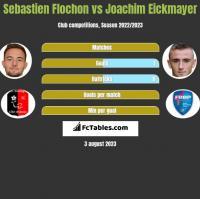 Sebastien Flochon vs Joachim Eickmayer h2h player stats