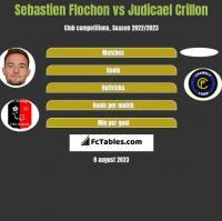 Sebastien Flochon vs Judicael Crillon h2h player stats