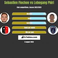 Sebastien Flochon vs Lebogang Phiri h2h player stats