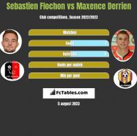 Sebastien Flochon vs Maxence Derrien h2h player stats
