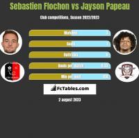 Sebastien Flochon vs Jayson Papeau h2h player stats