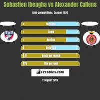 Sebastien Ibeagha vs Alexander Callens h2h player stats