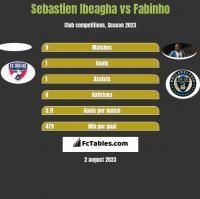 Sebastien Ibeagha vs Fabinho h2h player stats