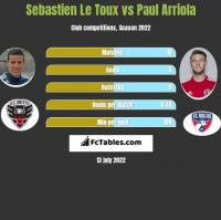 Sebastien Le Toux vs Paul Arriola h2h player stats