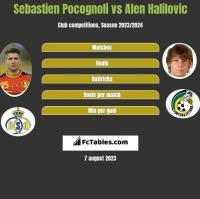 Sebastien Pocognoli vs Alen Halilovic h2h player stats