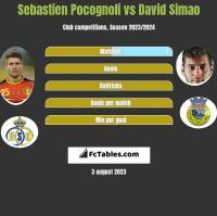 Sebastien Pocognoli vs David Simao h2h player stats